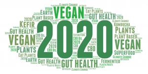 2020 Trend